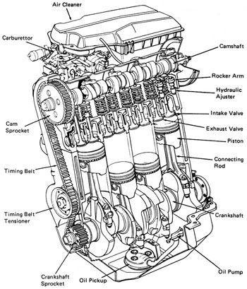 Dygon Auto Repair