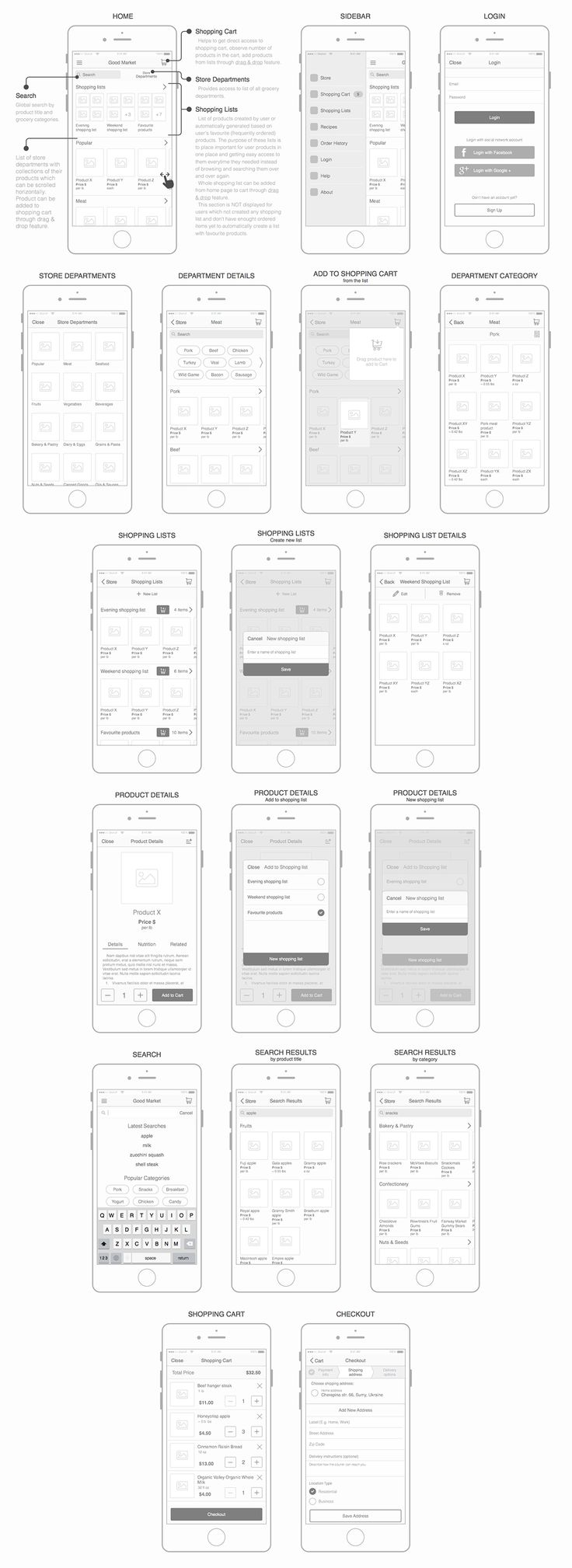 25+ best ideas about Information Architecture on Pinterest