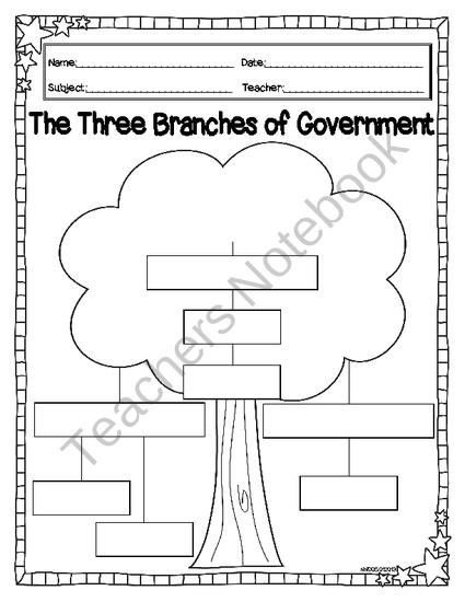Third Grade Social Studies Worksheets Branches Government