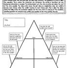 This Plot Pyramid FREEBIE briefly explains the elements of