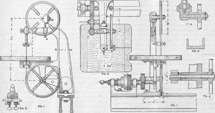 17 Best images about Engineering craft on Pinterest