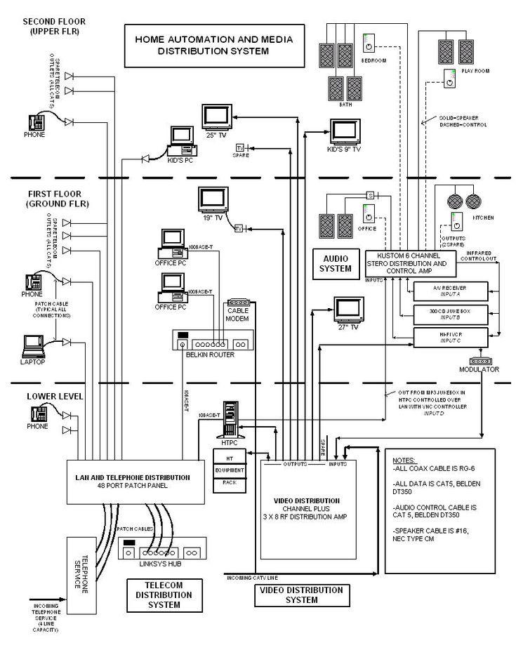 Scintillating Structured Wiring Diagram Gallery Schematic Symbol