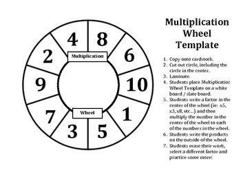 25+ best ideas about Multiplication on Pinterest