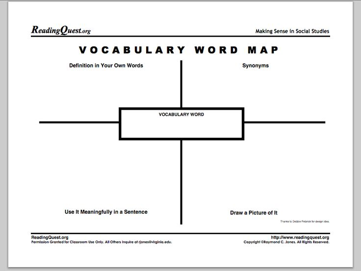 frayer model diagram main electrical panel wiring best free vocabulary graphic organizers! | simple, words and the o'jays