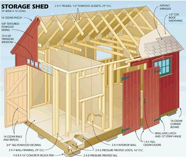 25 Best Ideas About Storage Shed Plans On Pinterest Diy Shed