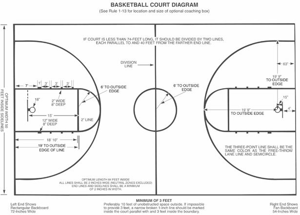 Gym Floor Layout With Dimensions