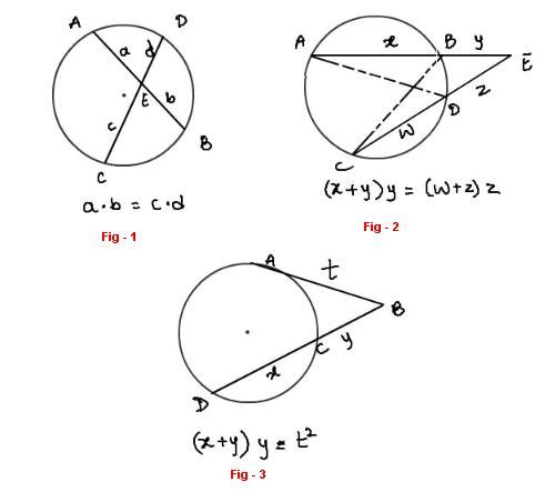 195 best images about Geometry Help on Pinterest