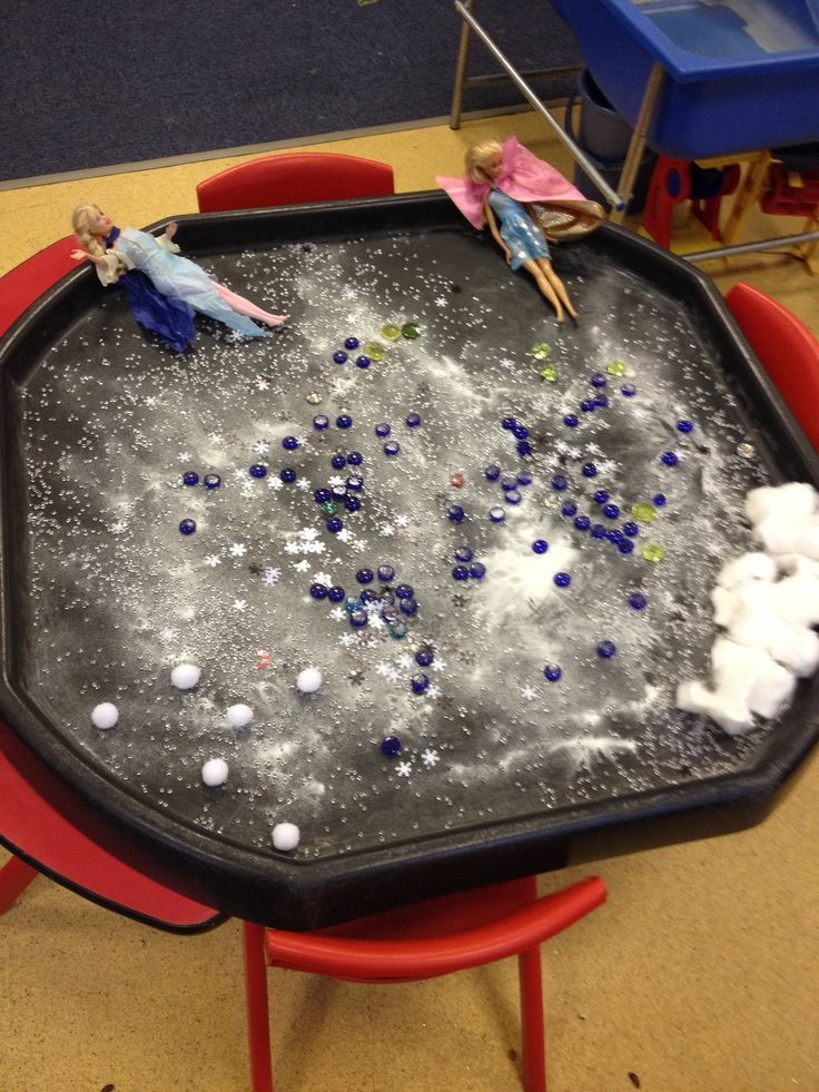 Disney Frozen EYFS Idea For Tuff Spot Different Types Of