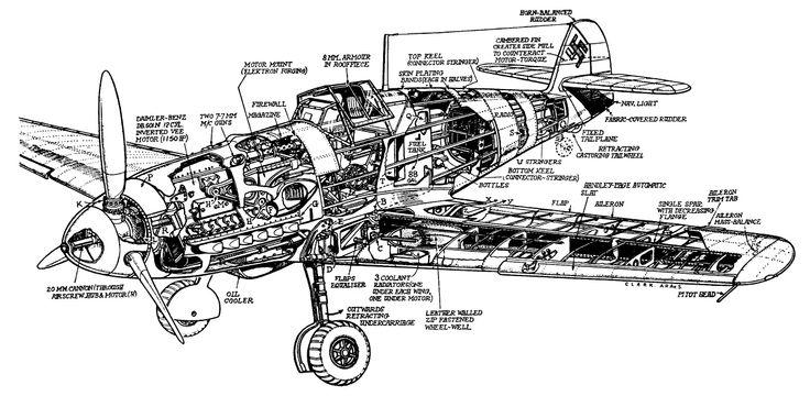A cutaway interior schematic of a German Messerschmitt Bf