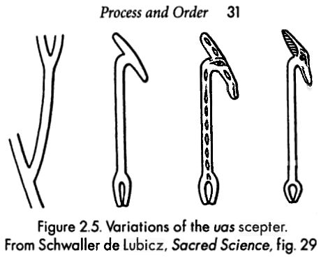 1000+ images about PRE-P.S.Sci.Ankh, Djed,Was Sceptre,arc