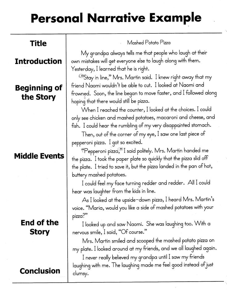 Teaching Essay Writing To High School Students Teaching Beginning