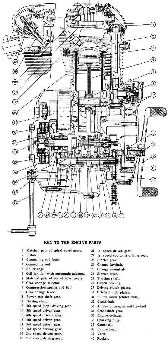 1000+ images about Engineering drawings on Pinterest