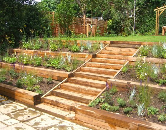 20 Best Ideas About Sloped Backyard On Pinterest Sloping