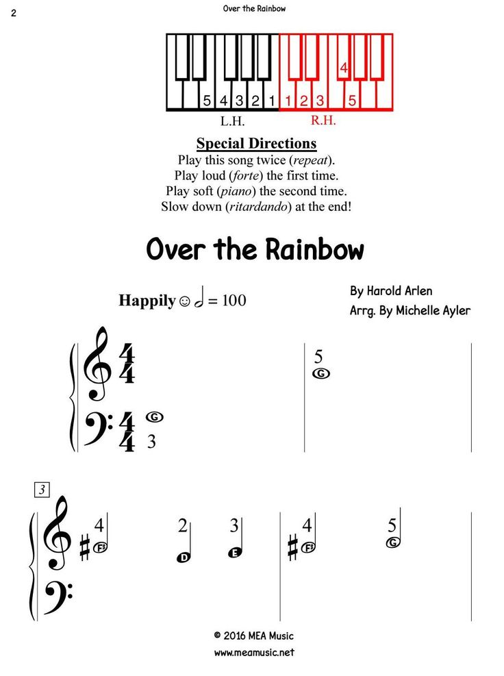 The 25+ best Piano with letters ideas on Pinterest