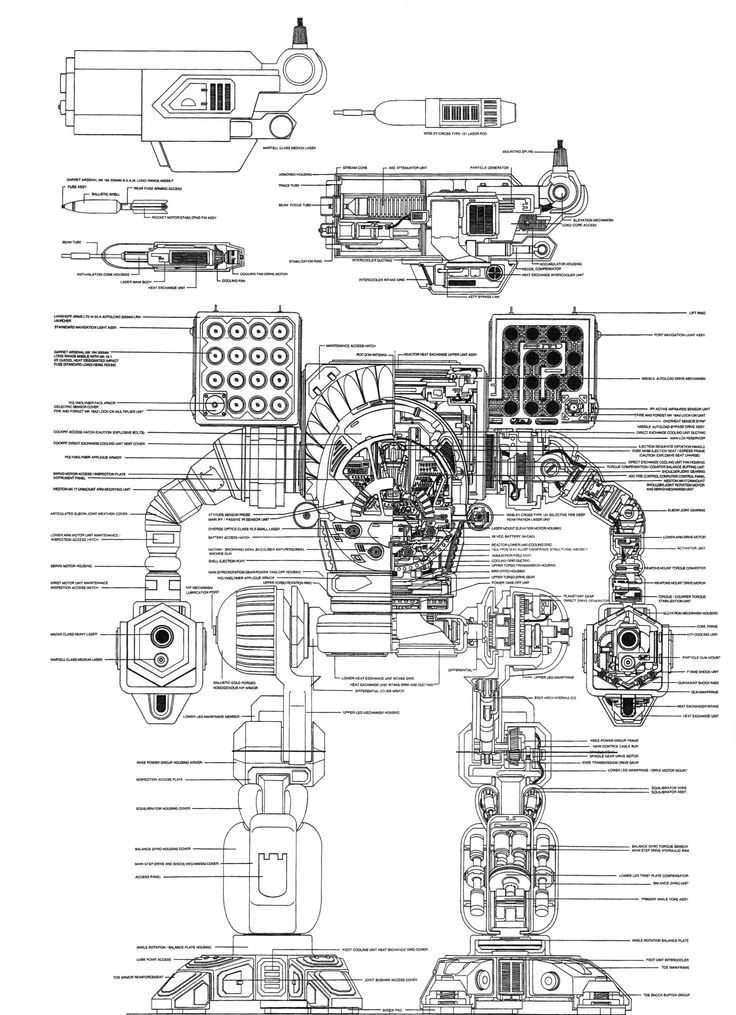 77 best images about Cutaways and blueprints on Pinterest
