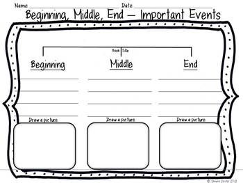 Beginning, Middle, End Poster Set and Graphic Organizer