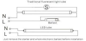 17 Best ideas about Led Tubes on Pinterest   Light led