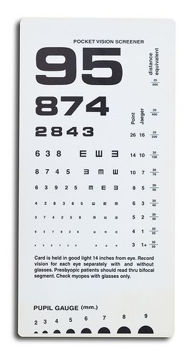 Printable Near Vision Test Card Letterjdi