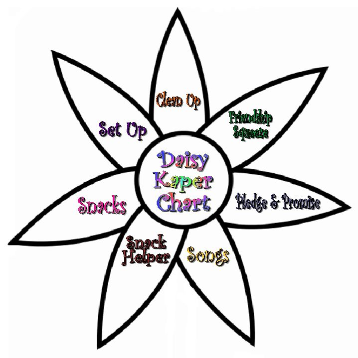 126 best images about Girl Scout Ideas on Pinterest
