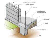 cmu block design plans