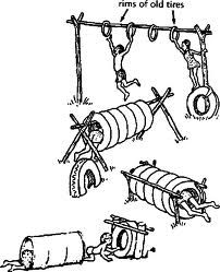 93 best images about Gym equipment..ideas on Pinterest