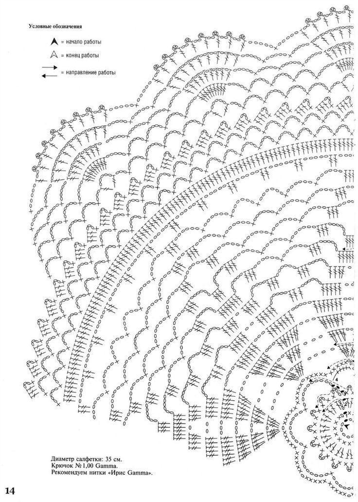 3144 best images about Crochet doilies diagram on Pinterest