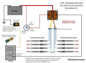 73 powerstroke wiring diagram  Google Search | work crap | Pinterest | Ford