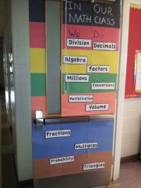 Math door decoration | Classroom Ideas | Pinterest | Math ...