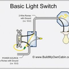 110 Quad Wiring Diagram Jaguar X Type Can Bus Simple Electrical Diagrams | Basic Light Switch - (pdf, 42kb) Robert Sackett ...