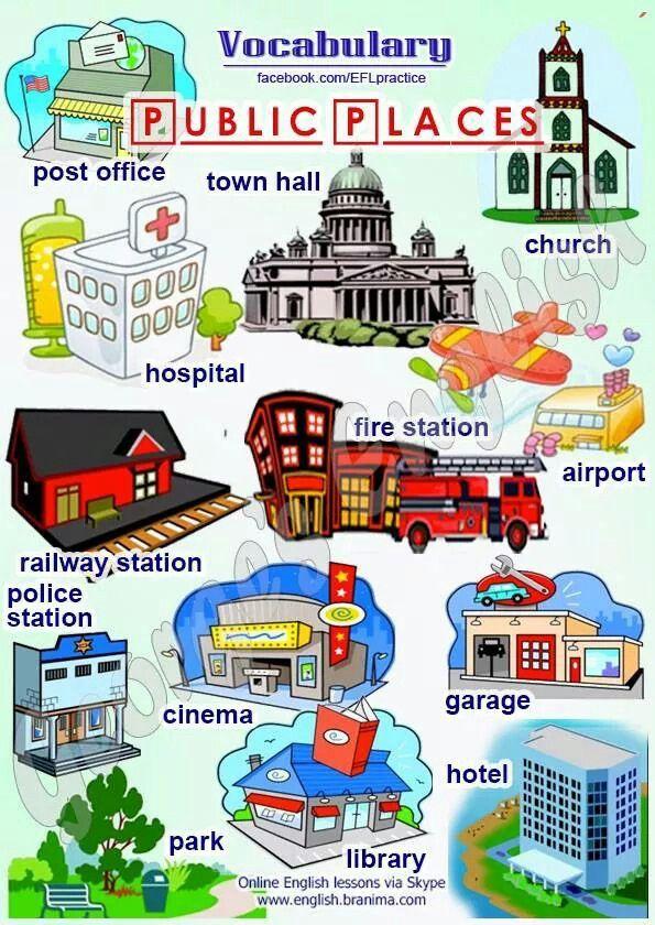 Public Places  English  Pinterest  Public And Places