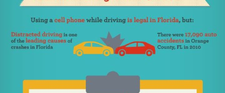 46 Best Images About Personal Injury Infographics On Pinterest Texting Car Kits And Metals