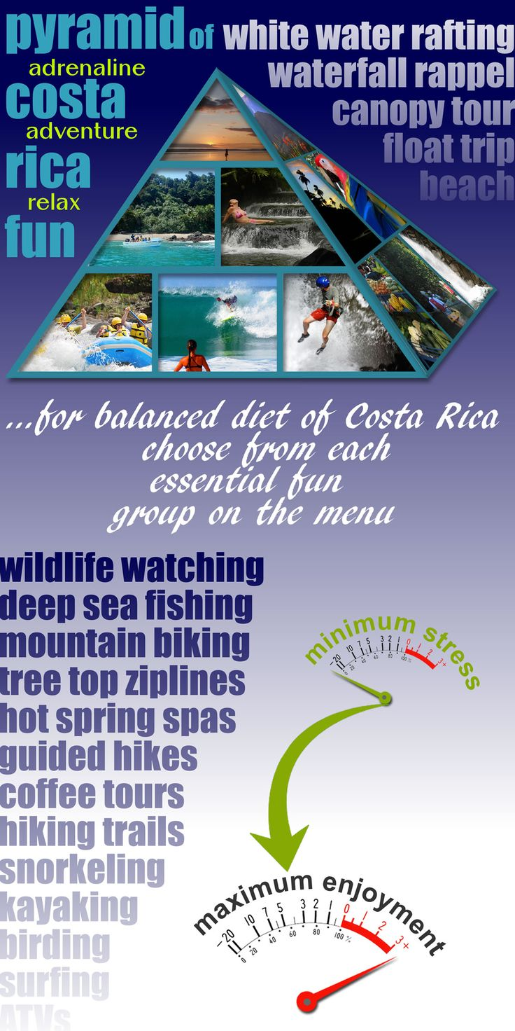 17 Best Images About Travel In Costa Rica On Pinterest
