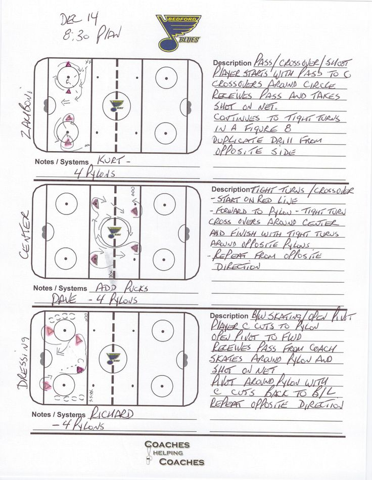 10 Best images about Ice Hockey Drills on Pinterest