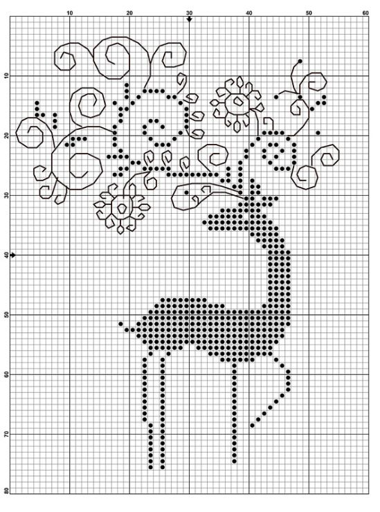 1000+ images about Cross Stitch on Pinterest