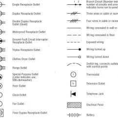 Wiring Diagram For Spotlights In Ceiling Trailer South Africa Electrical Outlet Symbol. | Resources Pinterest Lighting, Outlets And Ceilings