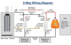 3 Way Dimmer Switch For Single Pole Wiring Diagram