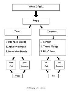 126 best images about Anger Management on Pinterest