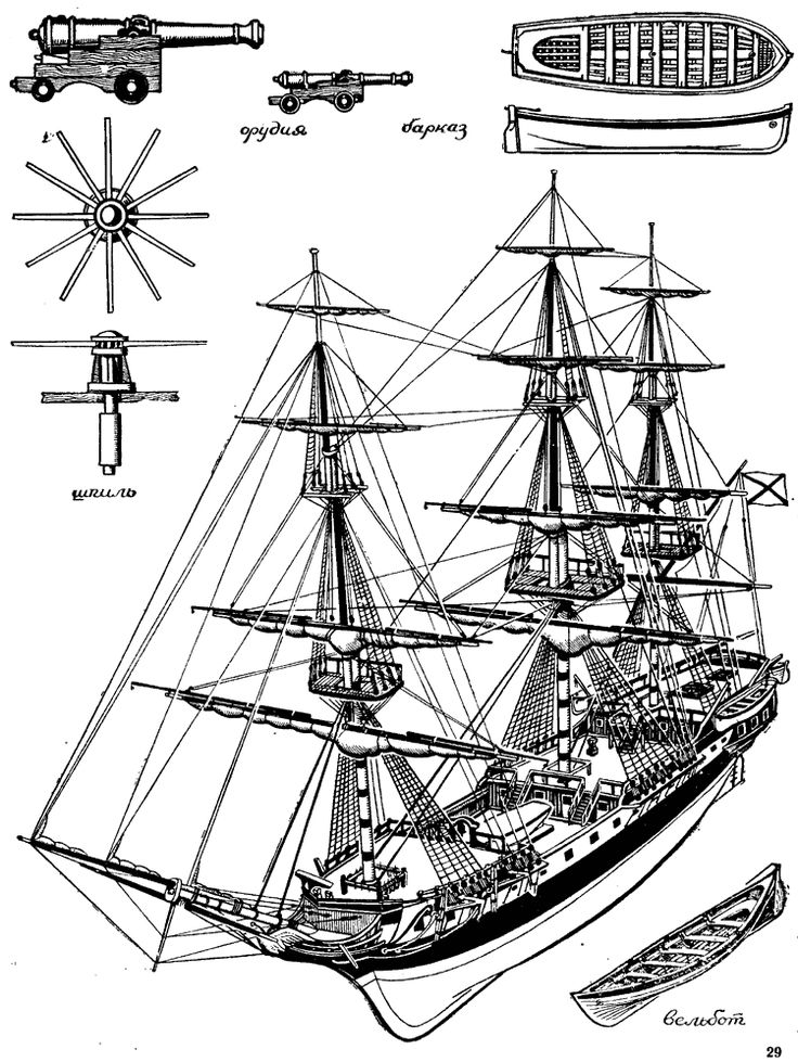 354 best images about Modelismo Naval on Pinterest