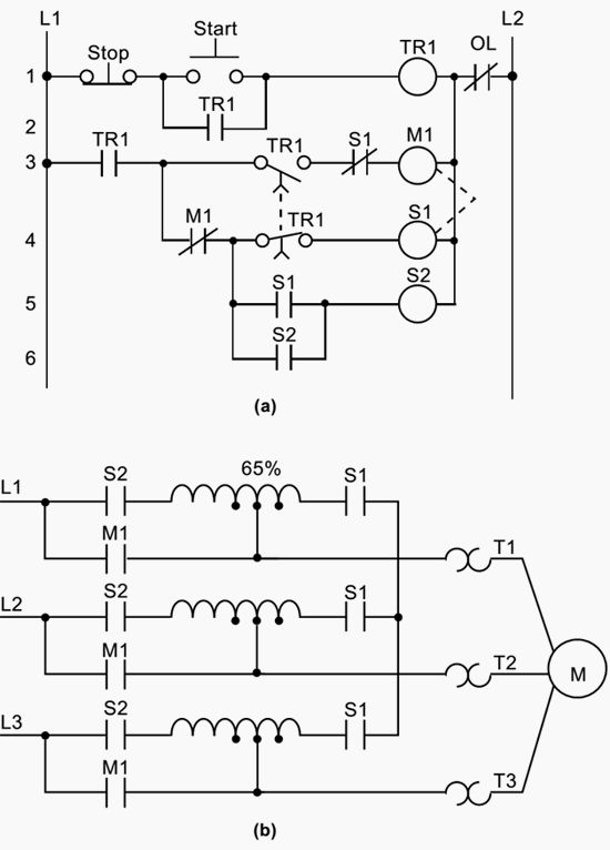 smoke alarm wiring diagram australia two humbucker (a) hardwired relay circuit and (b) of a reduced-voltage-start motor | automation ...