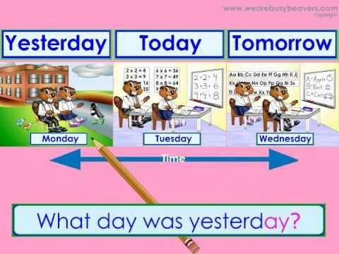 15 Best Images About Yesterday Today Tomorrow On Pinterest  Self Assessment, Autism Resources