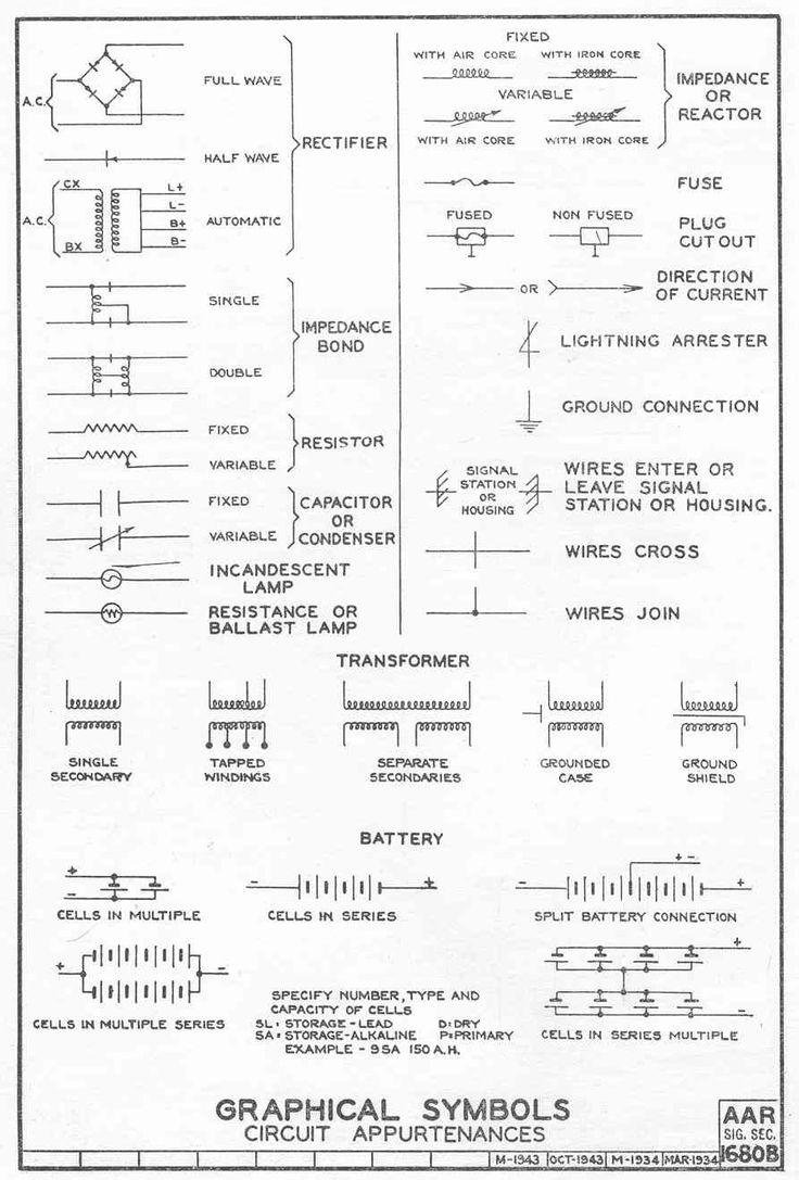 American Auto Wire Wiring Diagram Schematic Symbols Chart Nm Auto Elect Motors