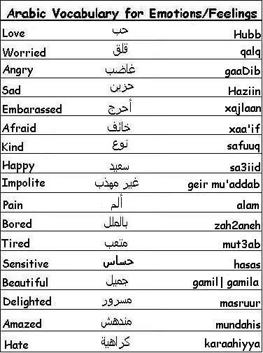 Arabic Vocabulary Words for Emotions and Feelings Learn