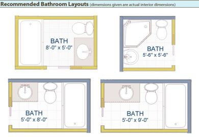 Small Bathroom Designs 6 X 9
