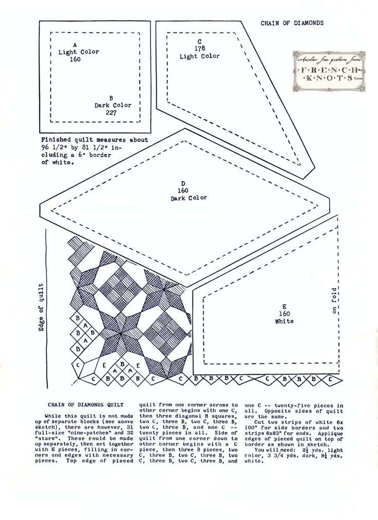 25+ best ideas about Vintage quilts patterns on Pinterest