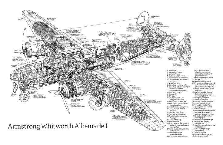 341 best images about ww2 aicraft cutaway on Pinterest