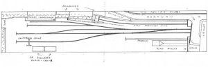 model railroad shelf track plans  Google Search