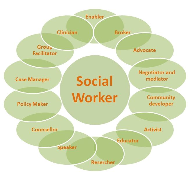 204 best images about Social Work It on Pinterest