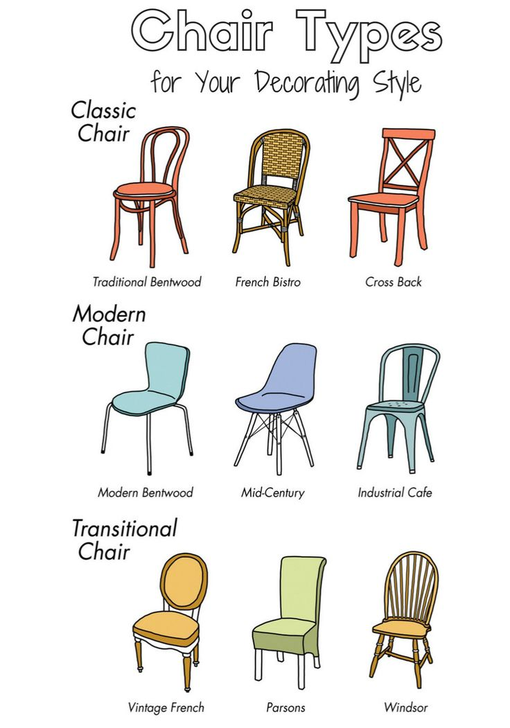 Best 25+ Mismatched dining chairs ideas on Pinterest