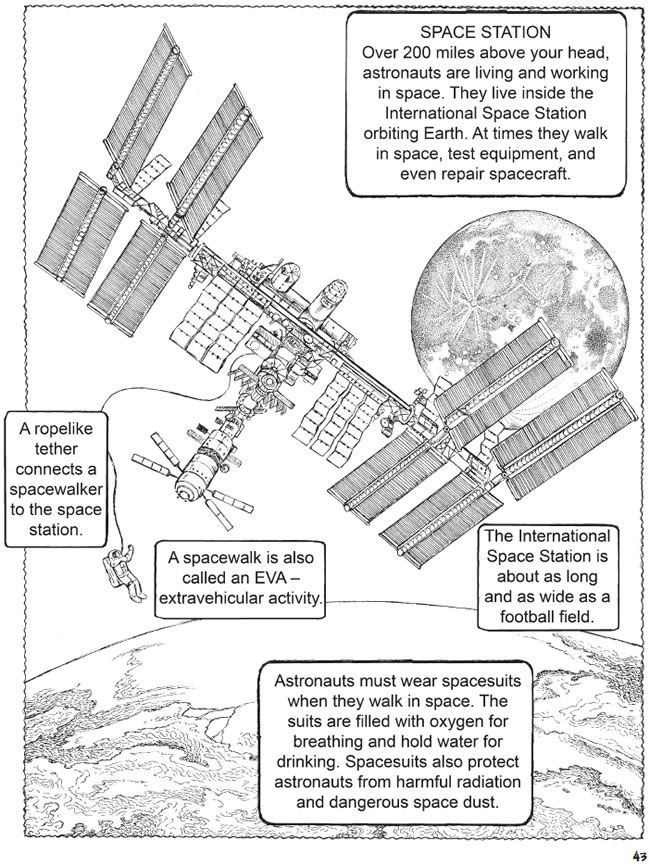 25+ best ideas about International space station on