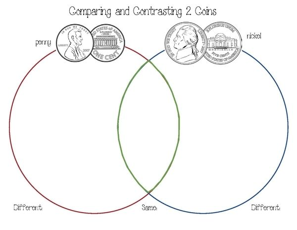 Money-coin activities: FREE printables. Making a Venn